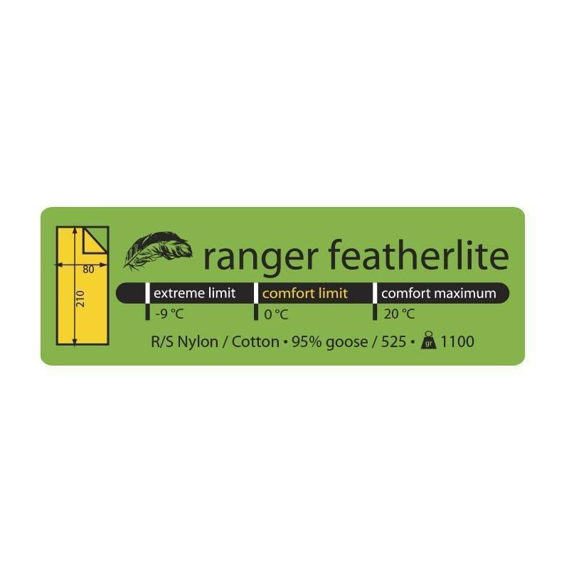 Lowland Ranger Featherlight