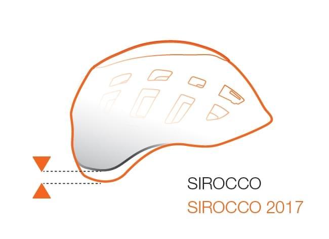 Petzl Sirocco White Orange