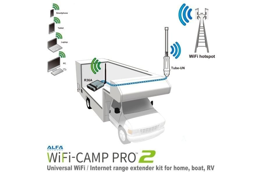 Alfa WiFi-Camp Pro2 Set
